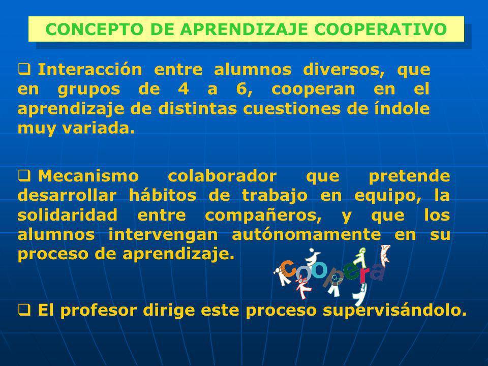 Interacción entre alumnos diversos, que en grupos de 4 a 6, cooperan en el aprendizaje de distintas cuestiones de índole muy variada. El profesor diri