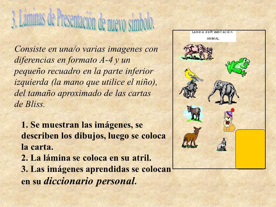 1. Se muestran las imágenes, se describen los dibujos, luego se coloca la carta. 2. La lámina se coloca en su atril. 3. Las imágenes aprendidas se col