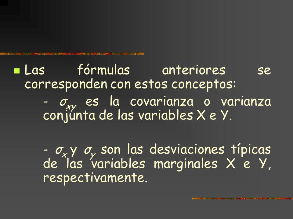 Los elementos que aparecen en la expresión anterior pueden calcularse con las siguientes fórmulas: