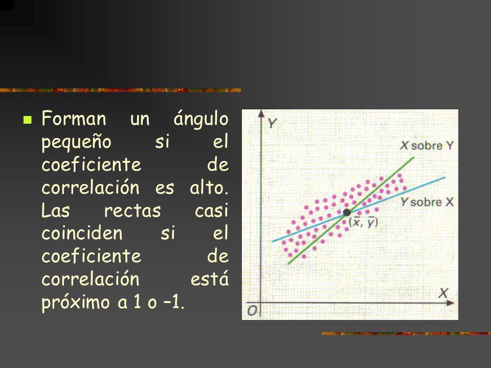 Posiciones de las rectas de regresión Forman un ángulo próximo a 90º si el coeficiente de correlación es nulo o casi nulo.