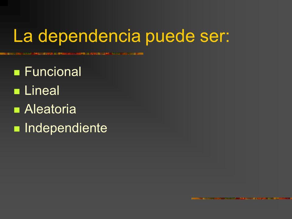 Dependencia o correlación Según la localización de la nube de puntos, se puede ver el tipo y grado de dependencia entre las variables.