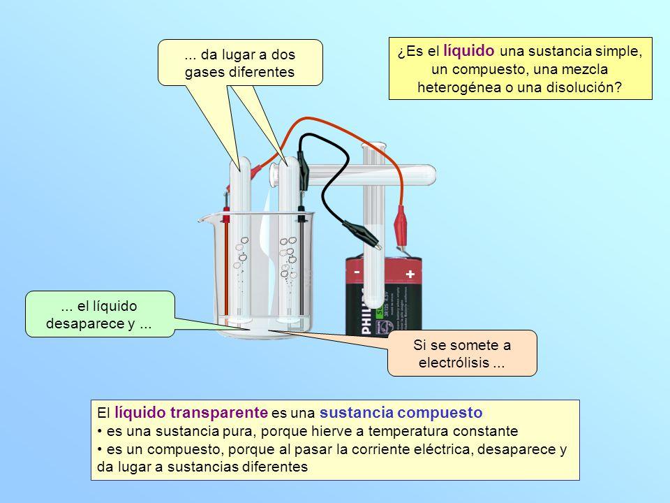 + - Si se somete a electrólisis......da lugar a dos gases diferentes...