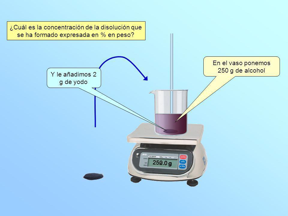 252.0 g 250.0 g En el vaso ponemos 250 g de alcohol Y le añadimos 2 g de yodo 0.0 g Vamos a preparar una disolución de yodo en alcohol ¿Cuál es la con