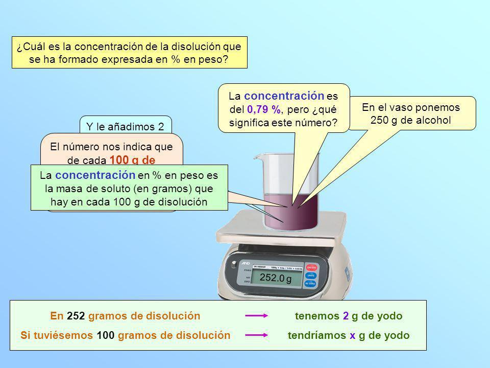 252.0 g Si tuviésemos 100 gramos de disolución En 252 gramos de disolución tendríamos x g de yodo tenemos 2 g de yodo ¿Cuál es la concentración de la