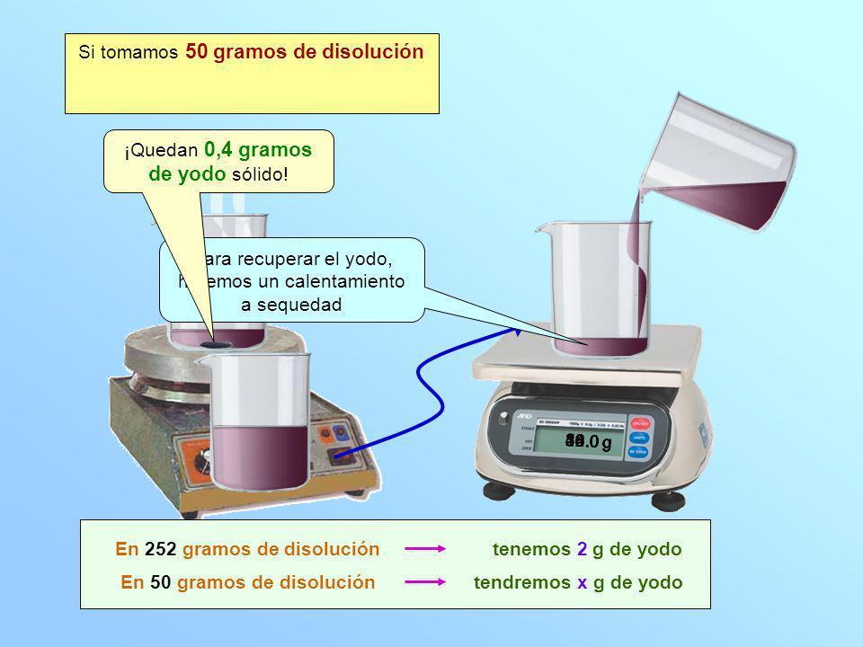 Si tomamos 50 gramos de disolución y dejamos evaporar el alcohol, ¿cuántos gramos de yodo sólido quedan? 12.0 g0.0 g En 50 gramos de disolución En 252