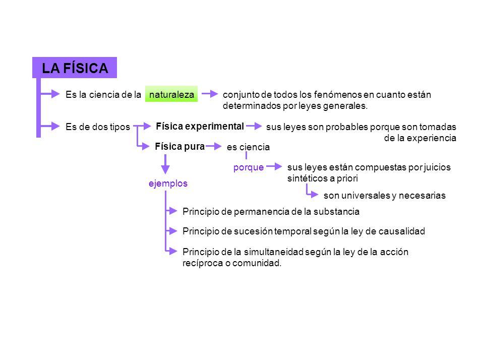 LA FÍSICA Es la ciencia de la naturalezaconjunto de todos los fenómenos en cuanto están determinados por leyes generales. Es de dos tipos Física exper