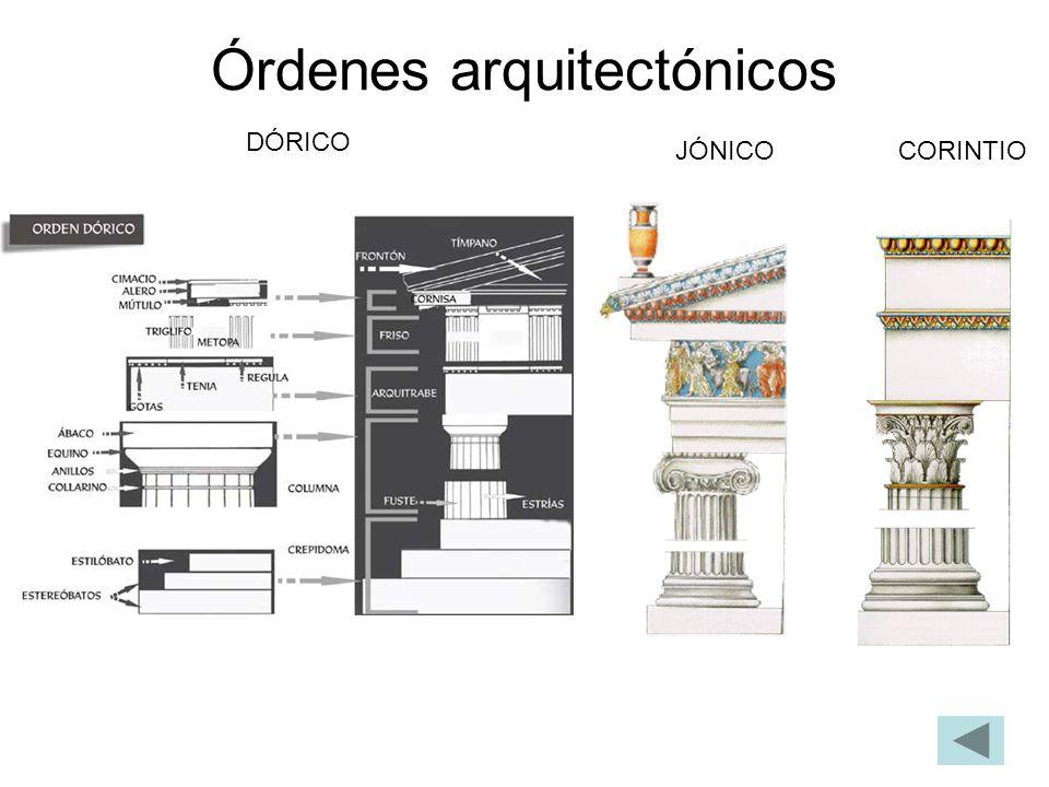 Órdenes arquitectónicos DÓRICO JÓNICOCORINTIO