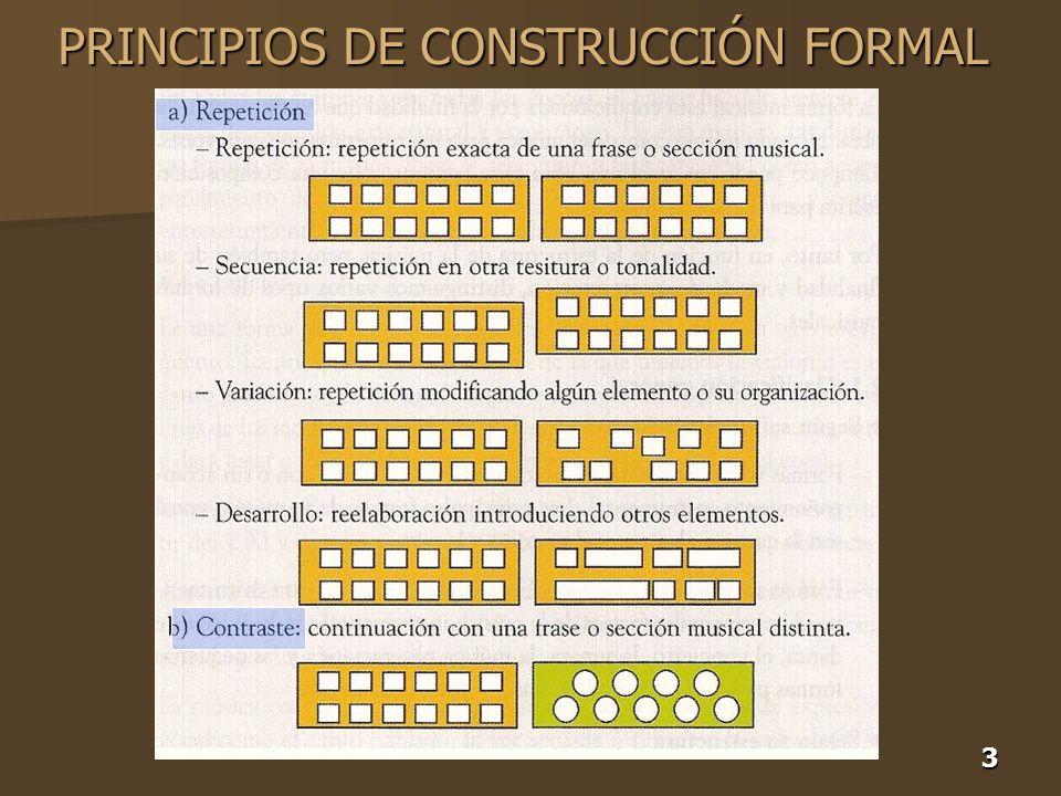 3 PRINCIPIOS DE CONSTRUCCIÓN FORMAL