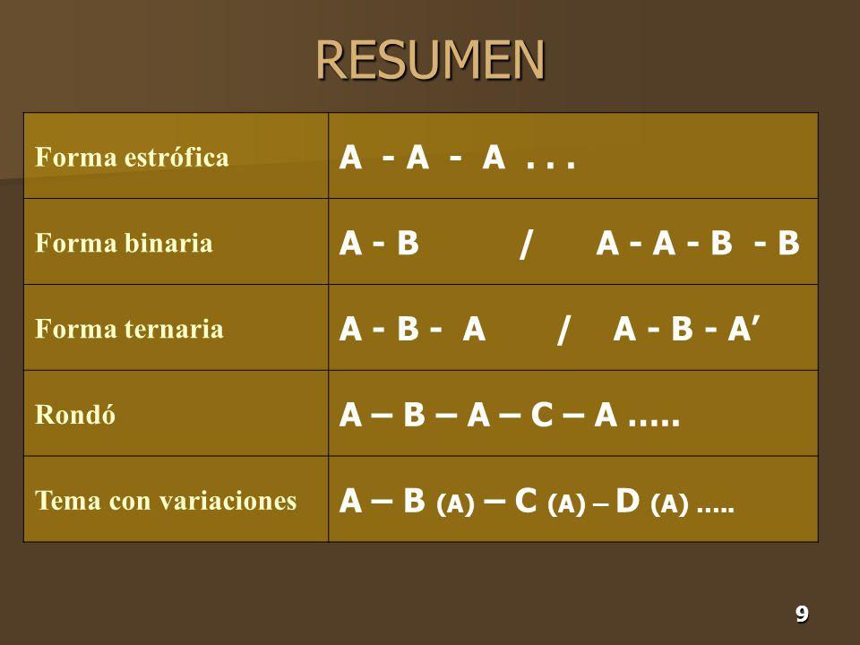 9 Forma estrófica A - A - A... Forma binaria A - B / A - A - B - B Forma ternaria A - B - A / A - B - A Rondó A – B – A – C – A ….. Tema con variacion