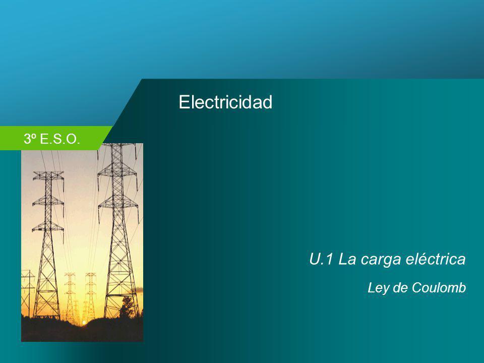 3º E.S.O. Electricidad U.1 La carga eléctrica Ley de Coulomb