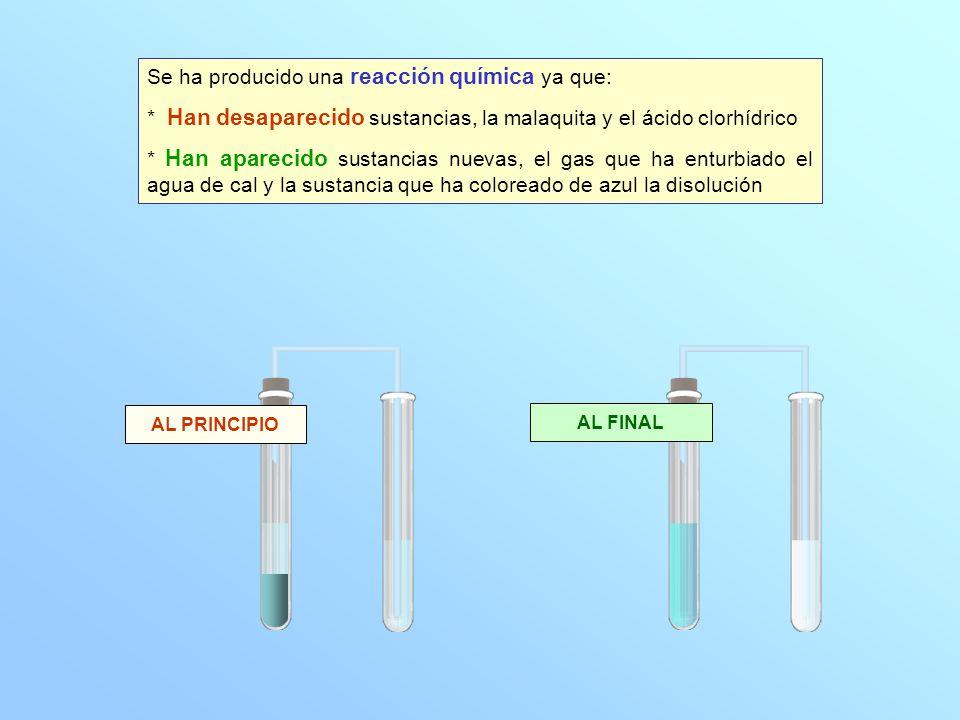 La ecuación química es: CuCO 3 + HClCuCl 2 + H 2 O + CO 2 malaquita ácido clorhídrico dicloruro de cobre agua dióxido de carbono reactivosproductos Se ha producido una reacción química ya que: * Han desaparecido sustancias, la malaquita y el ácido clorhídrico * Han aparecido sustancias nuevas, el gas que ha enturbiado el agua de cal y la sustancia que ha coloreado de azul la disolución