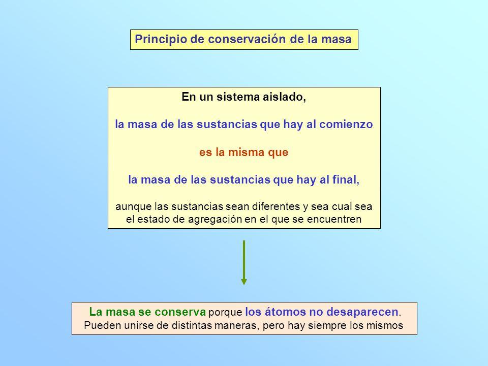 En un sistema aislado, la masa de las sustancias que hay al comienzo es la misma que la masa de las sustancias que hay al final, aunque las sustancias