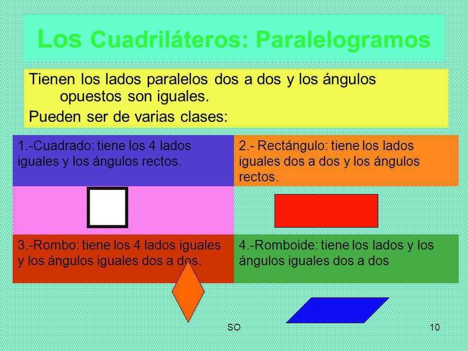 SO10 Los Cuadriláteros: Paralelogramos Tienen los lados paralelos dos a dos y los ángulos opuestos son iguales. Pueden ser de varias clases: 1.-Cuadra