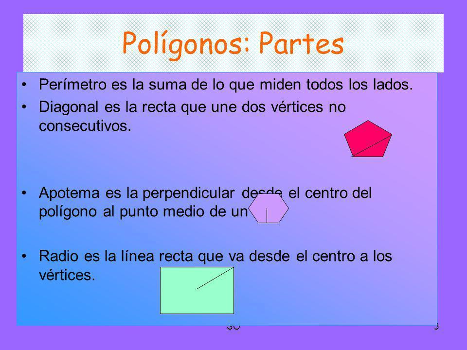 SO3 Polígonos: Partes Perímetro es la suma de lo que miden todos los lados. Diagonal es la recta que une dos vértices no consecutivos. Apotema es la p
