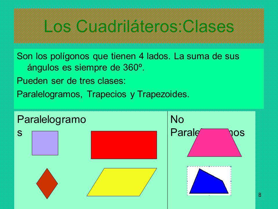 SO8 Los Cuadriláteros:Clases Son los polígonos que tienen 4 lados. La suma de sus ángulos es siempre de 360º. Pueden ser de tres clases: Paralelogramo