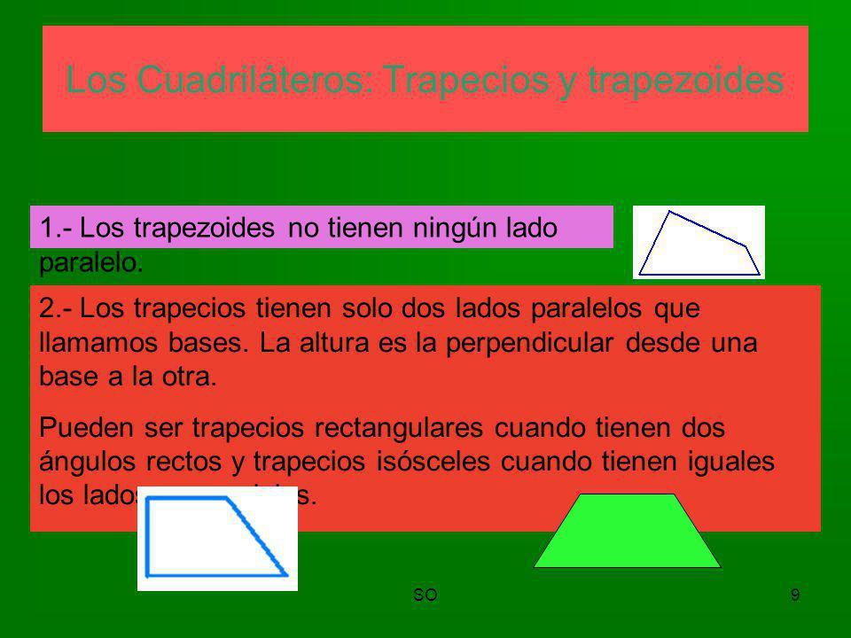 SO9 Los Cuadriláteros: Trapecios y trapezoides 1.- Los trapezoides no tienen ningún lado paralelo. 2.- Los trapecios tienen solo dos lados paralelos q