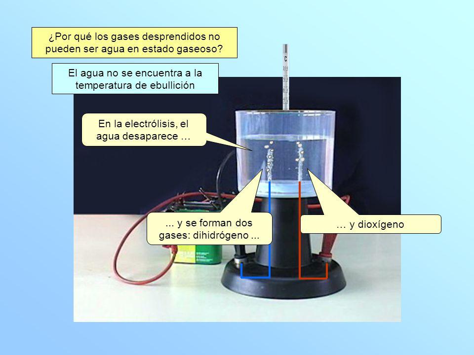 Analicemos lo que ha ocurrido... En la electrólisis, el agua desaparece … … y dioxígeno... y se forman dos gases: dihidrógeno... ¿Por qué los gases de