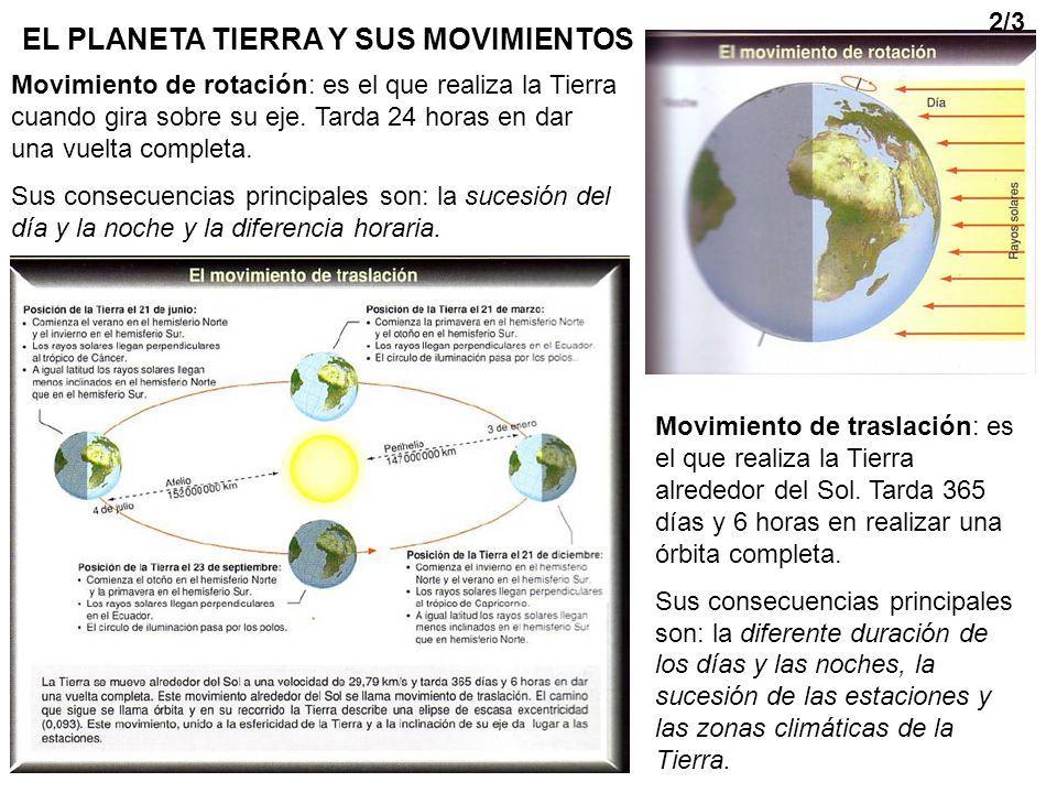 EL PLANETA TIERRA Y SUS MOVIMIENTOS Movimiento de rotación: es el que realiza la Tierra cuando gira sobre su eje. Tarda 24 horas en dar una vuelta com