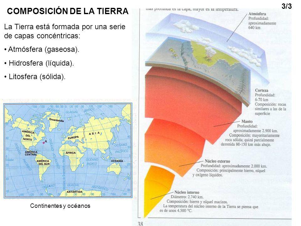 COMPOSICIÓN DE LA TIERRA Continentes y océanos La Tierra está formada por una serie de capas concéntricas: Atmósfera (gaseosa). Hidrosfera (líquida).
