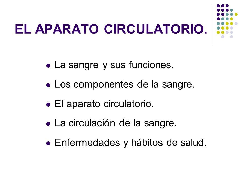 EL APARATO CIRCULATORIO. La sangre y sus funciones. Los componentes de la sangre. El aparato circulatorio. La circulación de la sangre. Enfermedades y