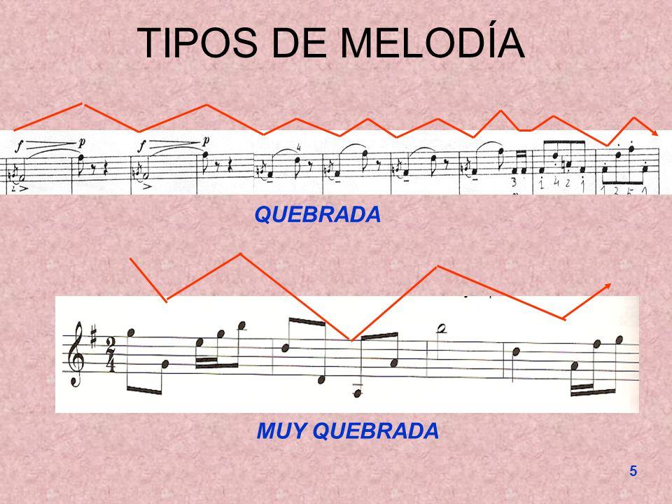 6 LAS CADENCIAS Una melodía acostumbra a estar formada por diversas frases musicales.