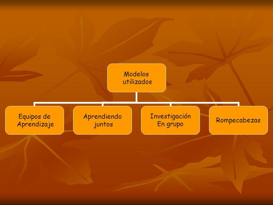 Modelos utilizados Equipos de Aprendizaje Aprendiendo juntos Investigación En grupo Rompecabezas