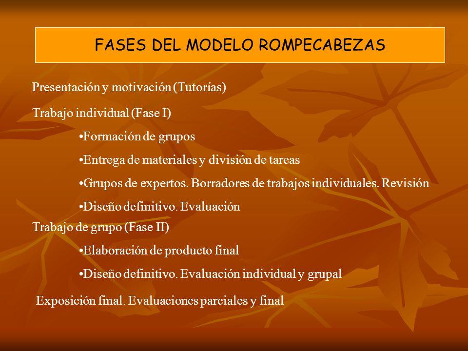 FASES DEL MODELO ROMPECABEZAS Presentación y motivación (Tutorías) Trabajo individual (Fase I) Formación de grupos Entrega de materiales y división de tareas Grupos de expertos.