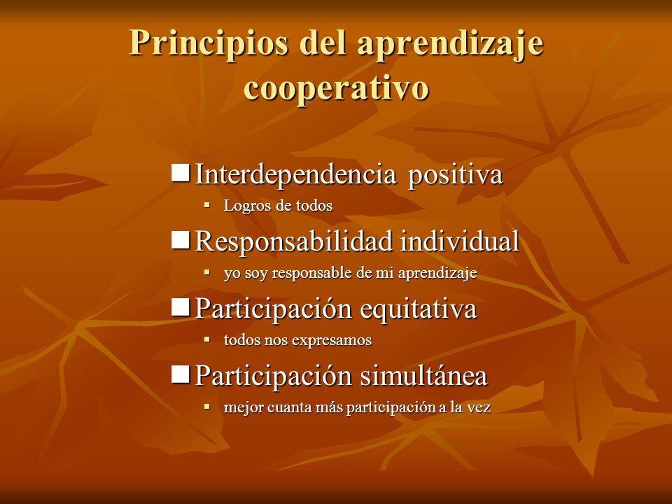 Principios del aprendizaje cooperativo Interdependencia positiva Interdependencia positiva Logros de todos Logros de todos Responsabilidad individual Responsabilidad individual yo soy responsable de mi aprendizaje yo soy responsable de mi aprendizaje Participación equitativa Participación equitativa todos nos expresamos todos nos expresamos Participación simultánea Participación simultánea mejor cuanta más participación a la vez mejor cuanta más participación a la vez