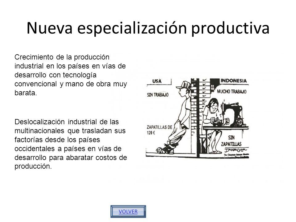 Nueva especialización productiva Crecimiento de la producción industrial en los países en vías de desarrollo con tecnología convencional y mano de obr