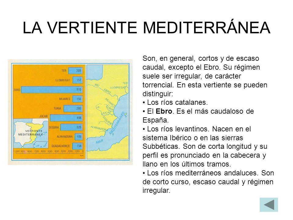 LA VERTIENTE MEDITERRÁNEA Son, en general, cortos y de escaso caudal, excepto el Ebro. Su régimen suele ser irregular, de carácter torrencial. En esta