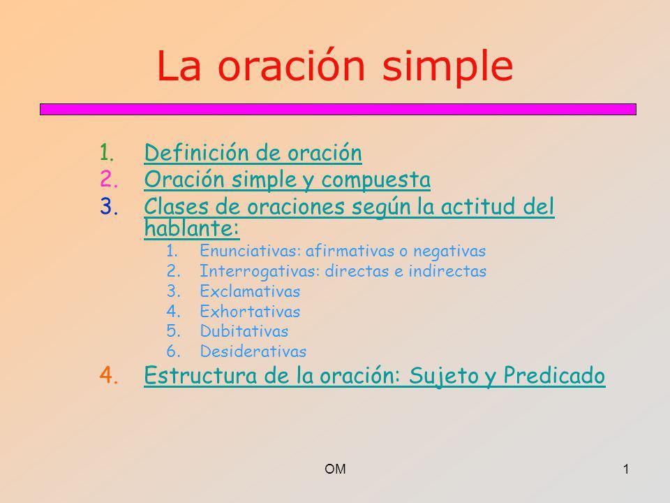 OM1 La oración simple 1.Definición de oraciónDefinición de oración 2.Oración simple y compuestaOración simple y compuesta 3.Clases de oraciones según