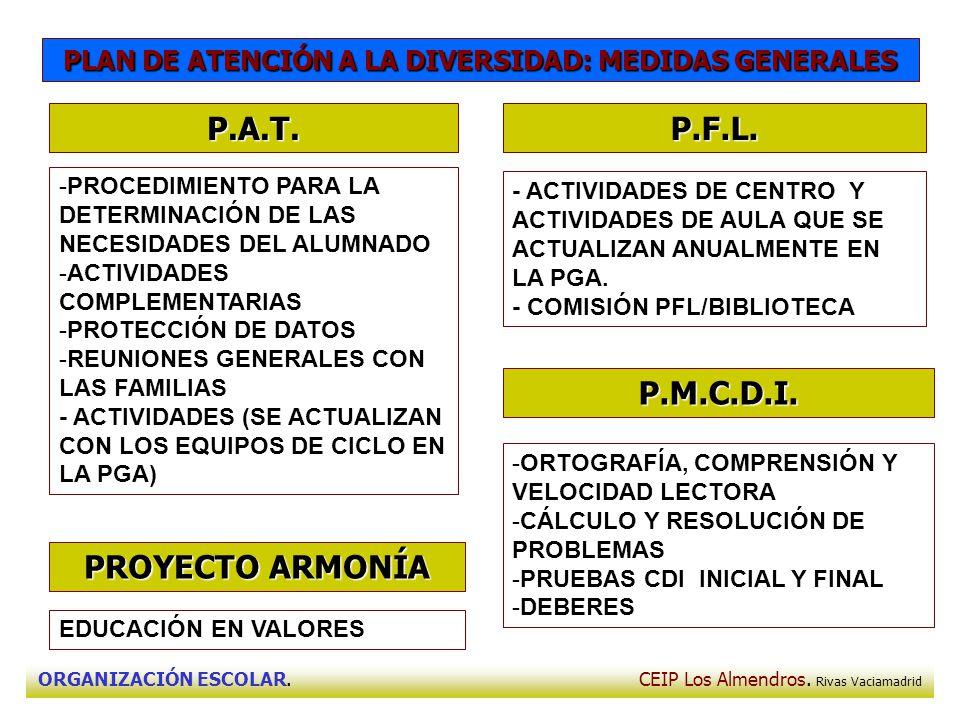 ORGANIZACIÓN ESCOLAR. CEIP Los Almendros. Rivas Vaciamadrid P.A.T. PLAN DE ATENCIÓN A LA DIVERSIDAD: MEDIDAS GENERALES -PROCEDIMIENTO PARA LA DETERMIN