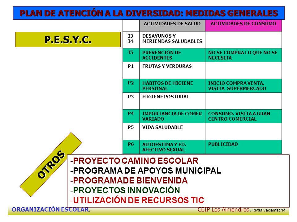 ORGANIZACIÓN ESCOLAR. CEIP Los Almendros. Rivas Vaciamadrid P.E.S.Y.C. PLAN DE ATENCIÓN A LA DIVERSIDAD: MEDIDAS GENERALES OTROS -PROYECTO CAMINO ESCO