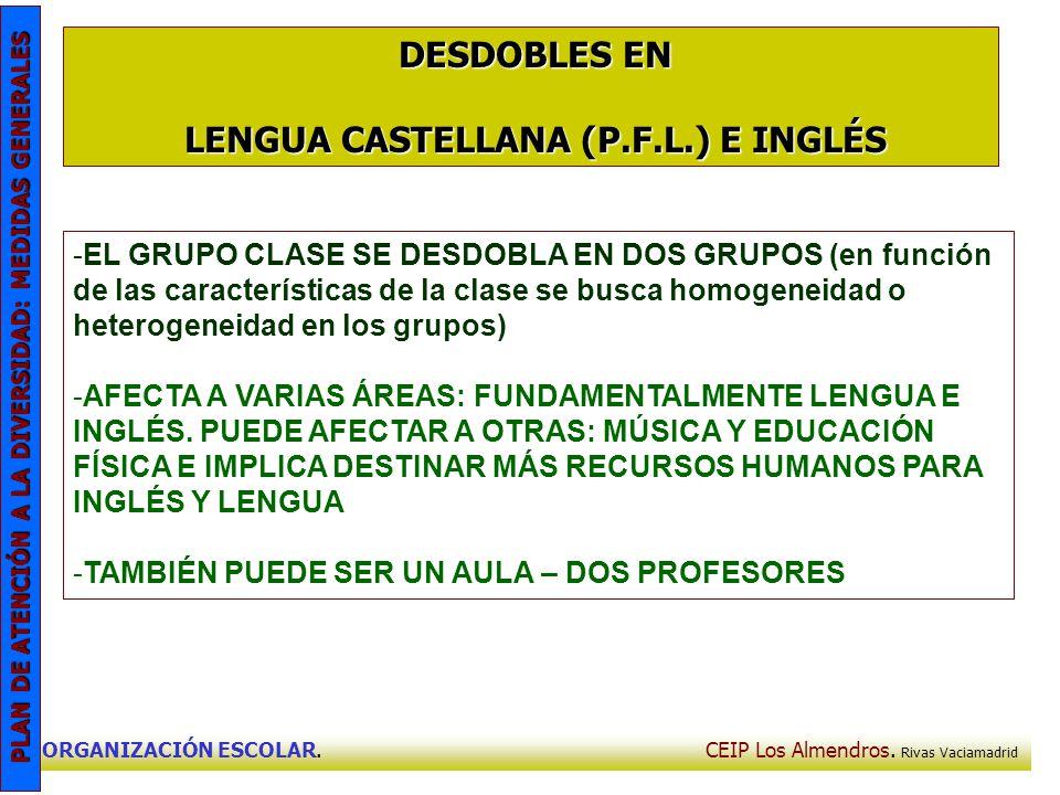 ORGANIZACIÓN ESCOLAR. CEIP Los Almendros. Rivas Vaciamadrid DESDOBLES EN DESDOBLES EN LENGUA CASTELLANA (P.F.L.) E INGLÉS LENGUA CASTELLANA (P.F.L.) E