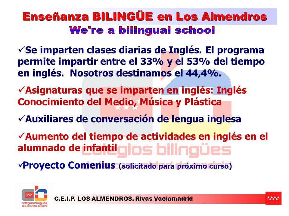 C.E.I.P. LOS ALMENDROS. Rivas Vaciamadrid Enseñanza BILINGÜE en Los Almendros Se imparten clases diarias de Inglés. El programa permite impartir entre