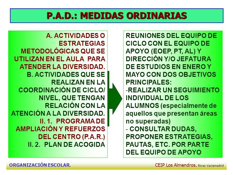 ORGANIZACIÓN ESCOLAR. CEIP Los Almendros. Rivas Vaciamadrid A. ACTIVIDADES O ESTRATEGIAS METODOLÓGICAS QUE SE UTILIZAN EN EL AULA PARA ATENDER LA DIVE