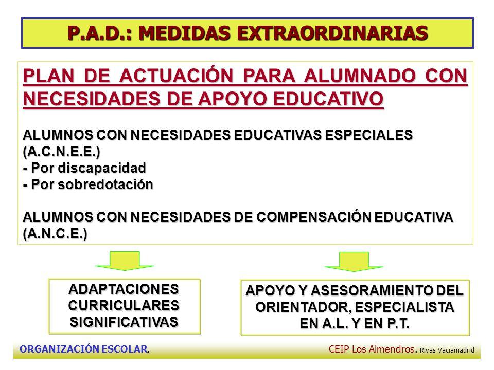 ORGANIZACIÓN ESCOLAR. CEIP Los Almendros. Rivas Vaciamadrid PLAN DE ACTUACIÓN PARA ALUMNADO CON NECESIDADES DE APOYO EDUCATIVO ALUMNOS CON NECESIDADES