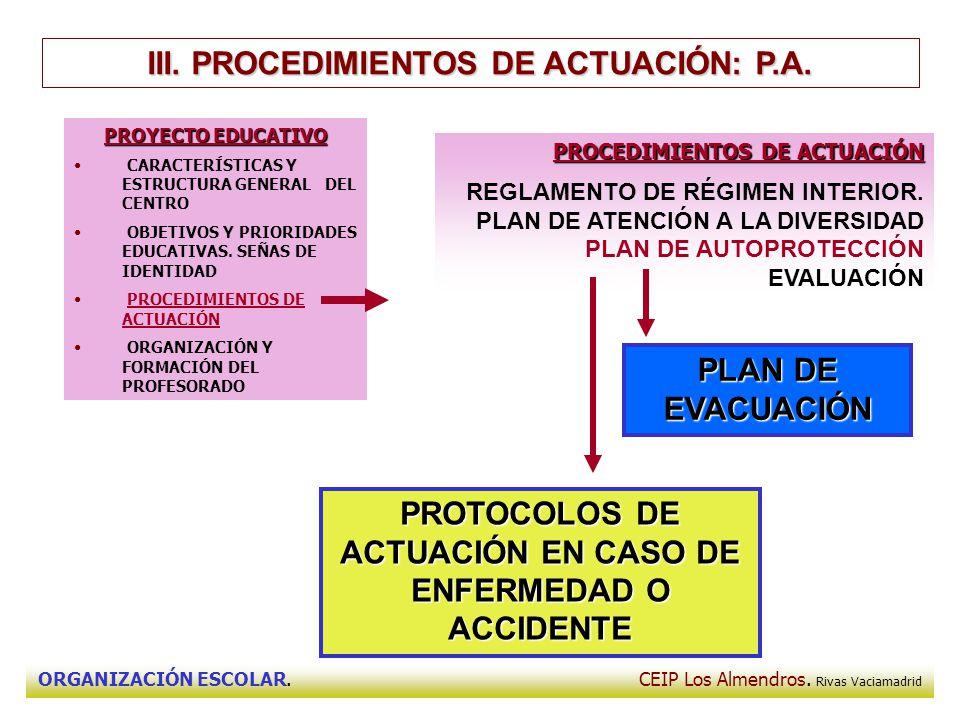 ORGANIZACIÓN ESCOLAR. CEIP Los Almendros. Rivas Vaciamadrid III. PROCEDIMIENTOS DE ACTUACIÓN: P.A. PLAN DE EVACUACIÓN PROTOCOLOS DE ACTUACIÓN EN CASO