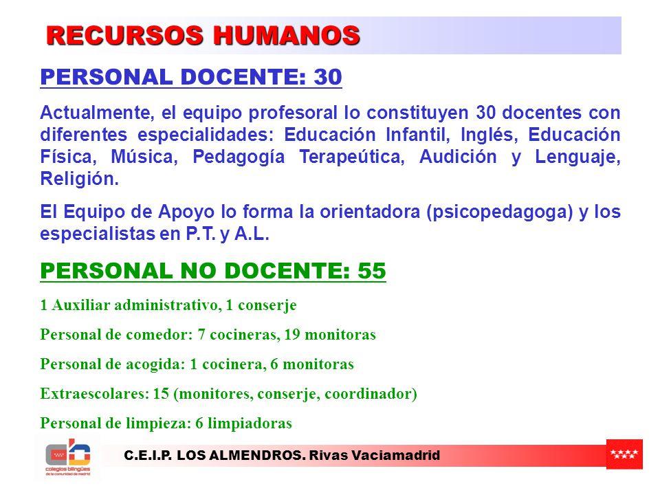 C.E.I.P. LOS ALMENDROS. Rivas Vaciamadrid RECURSOS HUMANOS PERSONAL DOCENTE: 30 Actualmente, el equipo profesoral lo constituyen 30 docentes con difer