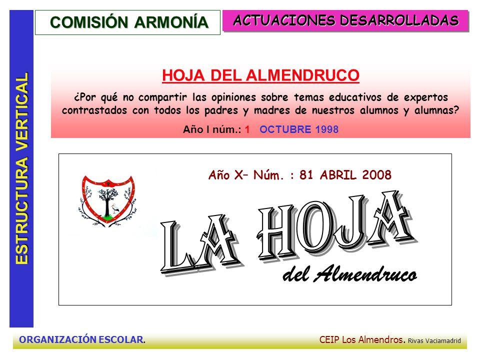 ORGANIZACIÓN ESCOLAR. CEIP Los Almendros. Rivas Vaciamadrid ESTRUCTURA VERTICAL COMISIÓN ARMONÍA COMISIÓN ARMONÍA ACTUACIONES DESARROLLADAS HOJA DEL A