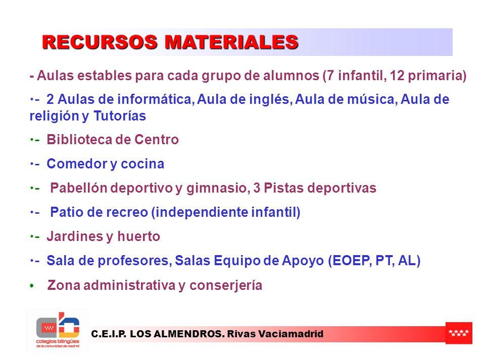 C.E.I.P. LOS ALMENDROS. Rivas Vaciamadrid RECURSOS MATERIALES - Aulas estables para cada grupo de alumnos (7 infantil, 12 primaria) - 2 Aulas de infor