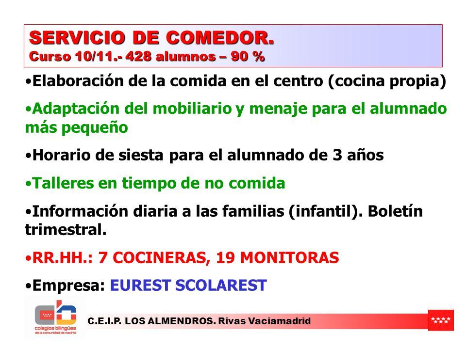 C.E.I.P. LOS ALMENDROS. Rivas Vaciamadrid SERVICIO DE COMEDOR. Curso 10/11.- 428 alumnos – 90 % Elaboración de la comida en el centro (cocina propia)