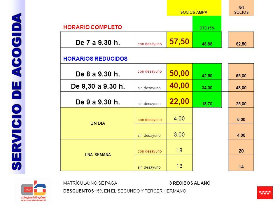 SERVICIO DE ACOGIDA SOCIOS AMPA NO SOCIOS HORARIO COMPLETO DTO15% De 7 a 9.30 h. con desayuno 57,50 48,8862,50 HORARIOS REDUCIDOS De 8 a 9.30 h. con d