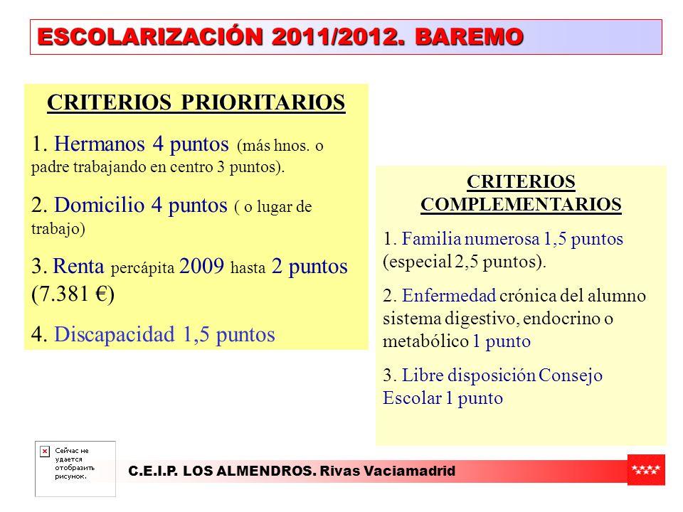 C.E.I.P. LOS ALMENDROS. Rivas Vaciamadrid ESCOLARIZACIÓN 2011/2012. BAREMO CRITERIOS PRIORITARIOS 1. Hermanos 4 puntos (más hnos. o padre trabajando e