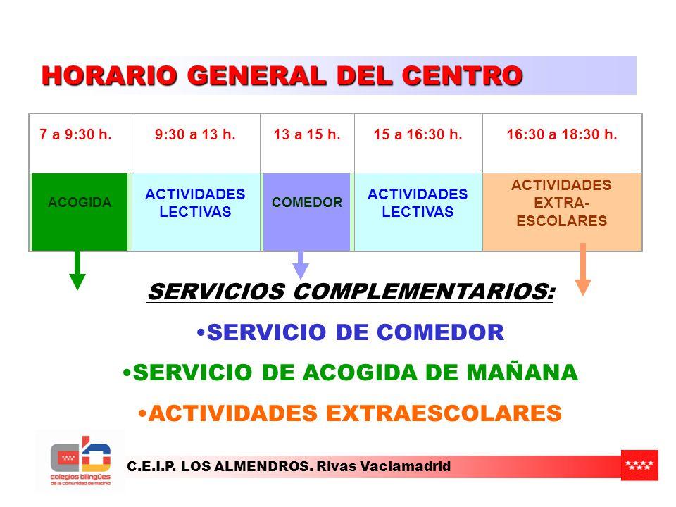 C.E.I.P. LOS ALMENDROS. Rivas Vaciamadrid 7 a 9:30 h.9:30 a 13 h.13 a 15 h.15 a 16:30 h.16:30 a 18:30 h. ACOGIDA ACTIVIDADES LECTIVAS COMEDOR ACTIVIDA