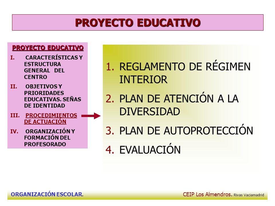 ORGANIZACIÓN ESCOLAR. CEIP Los Almendros. Rivas Vaciamadrid 1.REGLAMENTO DE RÉGIMEN INTERIOR 2.PLAN DE ATENCIÓN A LA DIVERSIDAD 3.PLAN DE AUTOPROTECCI