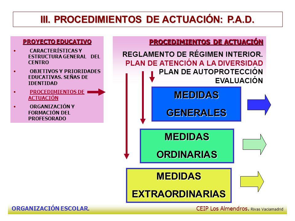 ORGANIZACIÓN ESCOLAR. CEIP Los Almendros. Rivas Vaciamadrid III. PROCEDIMIENTOS DE ACTUACIÓN: P.A.D. MEDIDASGENERALES MEDIDASORDINARIAS MEDIDASEXTRAOR