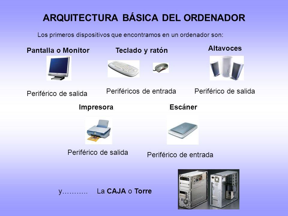 ARQUITECTURA BÁSICA DEL ORDENADOR Los primeros dispositivos que encontramos en un ordenador son: Pantalla o Monitor Periférico de salida Teclado y rat