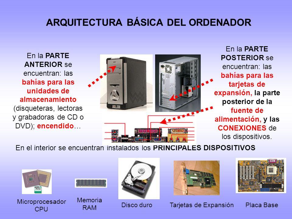 ARQUITECTURA BÁSICA DEL ORDENADOR En el interior se encuentran instalados los PRINCIPALES DISPOSITIVOS En la PARTE POSTERIOR se encuentran: las bahías