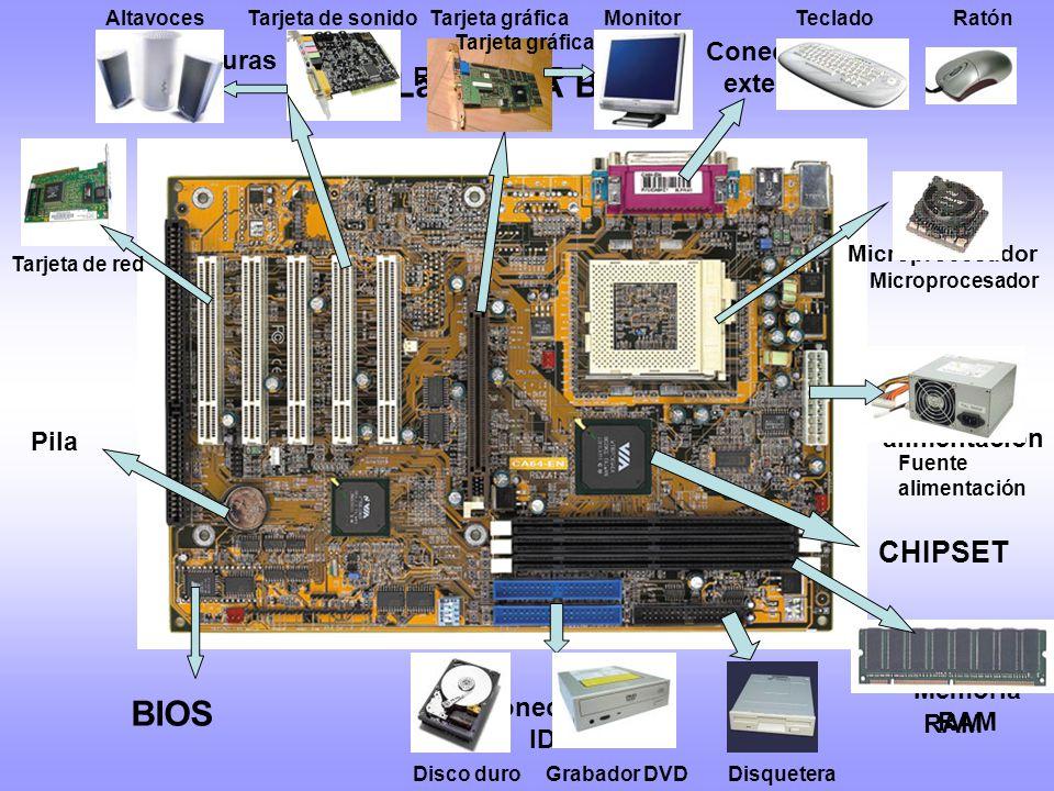La PLACA BASE Zócalo del Microprocesador Conectores Memoria RAM Conexión de alimentación Ranuras PCI Ranura AGP Conectores externos Conectores IDE Pil